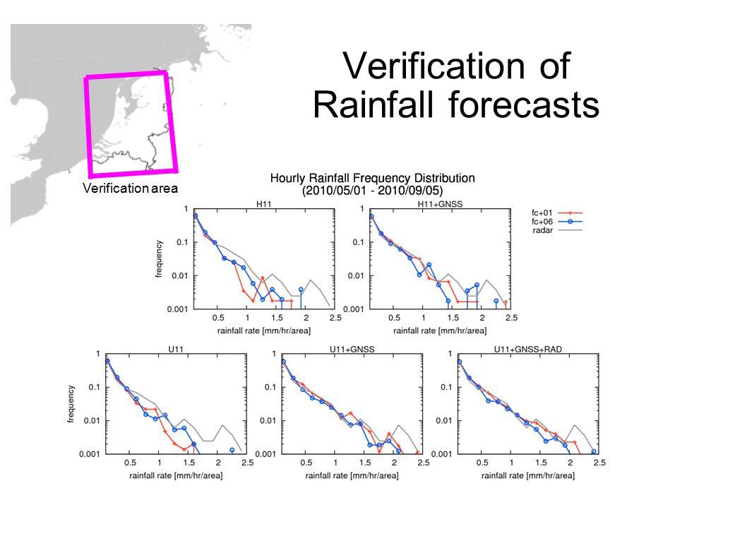 Verification of Rainfall forecasts Verification area