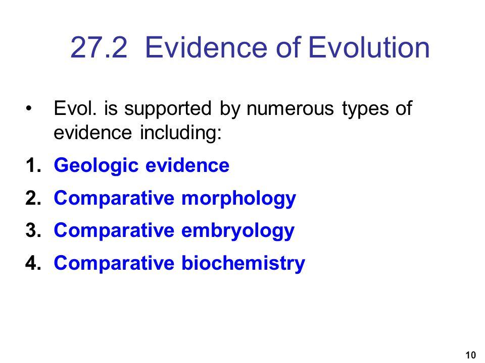 10 27.2 Evidence of Evolution Evol.