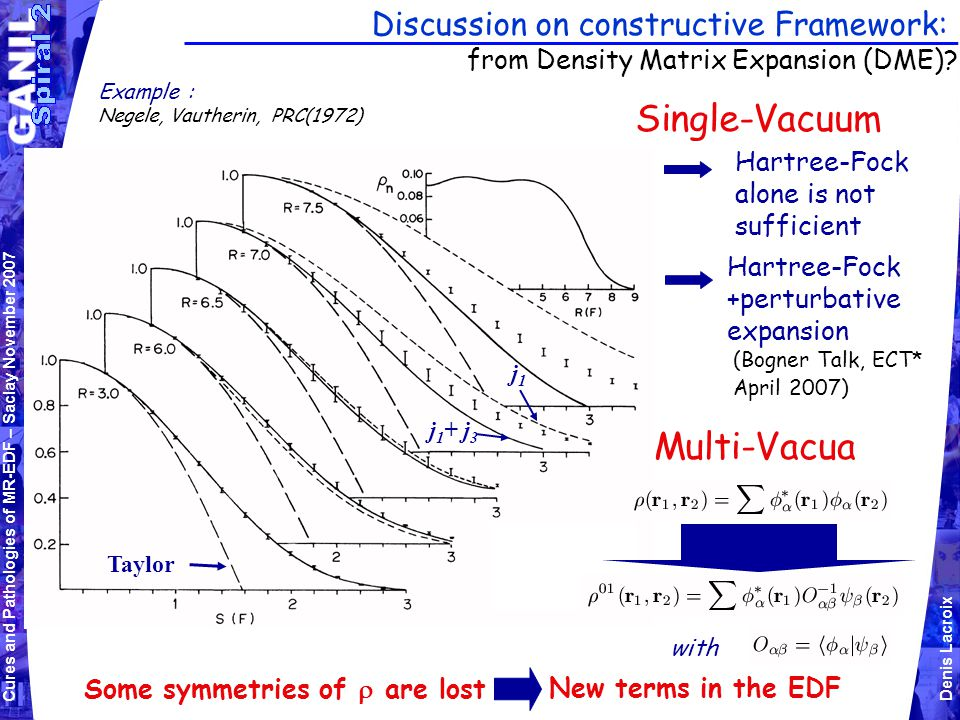 Cures and Pathologies of MR-EDF – Saclay November 2007 Denis Lacroix Discussion on constructive Framework: from Density Matrix Expansion (DME).