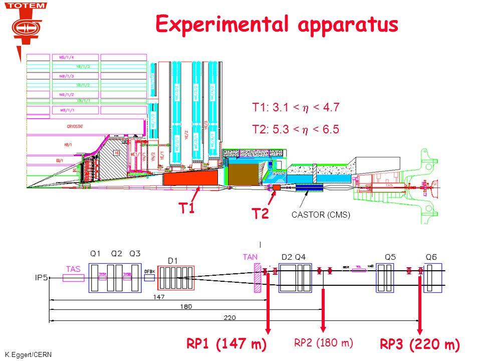 K.Eggert/CERN T1:  3.1 <  < 4.7 T2: 5.3 <  < 6.5 T1 T2 CASTOR (CMS) RP1 (147 m) RP2 (180 m) RP3 (220 m) Experimental apparatus