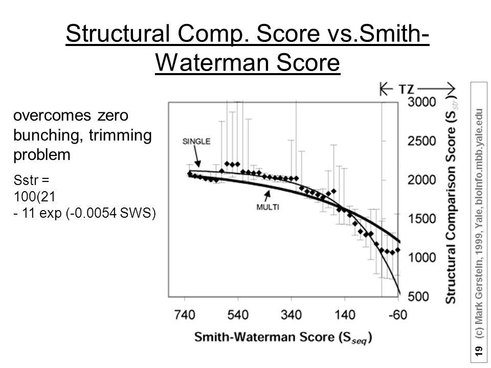 19 (c) Mark Gerstein, 1999, Yale, bioinfo.mbb.yale.edu Structural Comp.