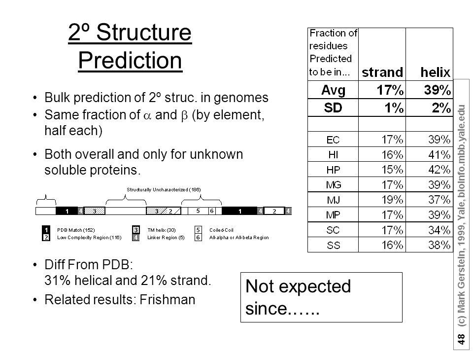 48 (c) Mark Gerstein, 1999, Yale, bioinfo.mbb.yale.edu 2º Structure Prediction Bulk prediction of 2º struc.