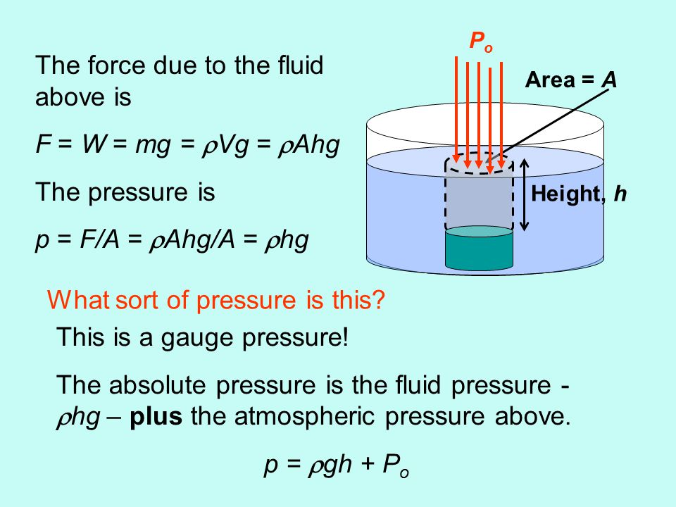 Area = A Height, h The force due to the fluid above is F = W = mg =  Vg =  Ahg The pressure is p = F/A =  Ahg/A =  hg What sort of pressure is this.
