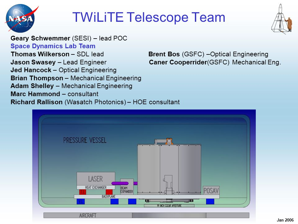 Jan 2006 TWiLiTE Holographic Telescope FUNCTIONS Collect and focus laser backscatter Scan laser and FOV Provide pointing knowledge to CDH FEATURES Primary Optic: Rotating 40- cm HOE, 1-m f.l.