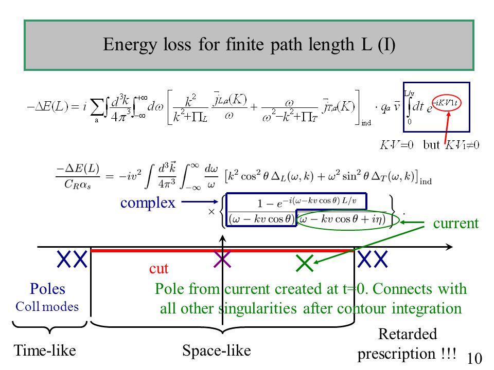 Energy loss for finite path length L (I)  current complex Retarded prescription !!.