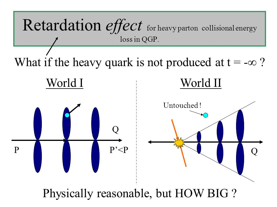Retardation effect for heavy parton collisional energy loss in QGP. What if the heavy quark is not produced at t = -  ? Q World IWorld II PP'<P Q Unt