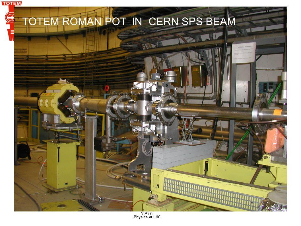 V.Avati Physics at LHC TOTEM ROMAN POT IN CERN SPS BEAM
