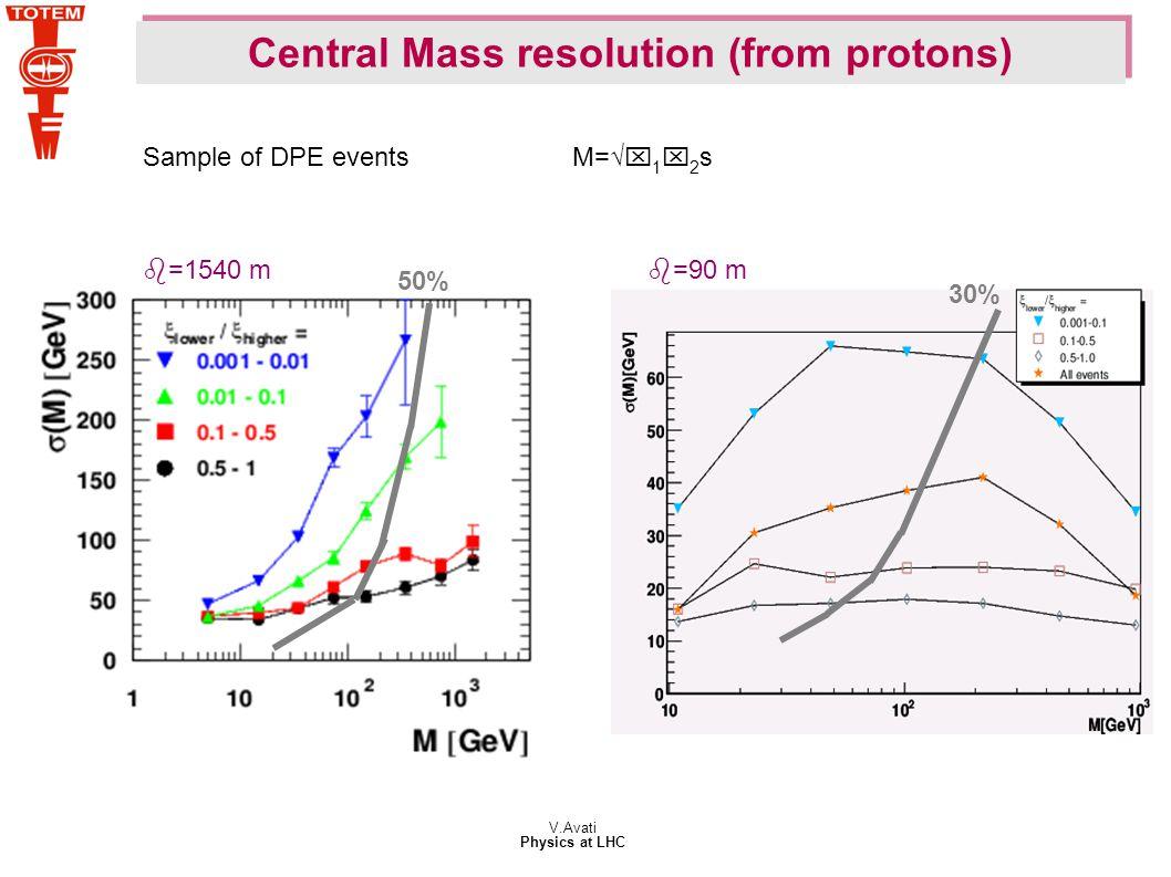 V.Avati Physics at LHC 50% 30% b=1540 m b=90 m Sample of DPE events M=√x 1 x 2 s
