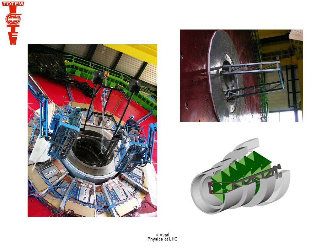 V.Avati Physics at LHC f resolution: test collinearity of particles in the 2 arms -> background reduction 1540m 1o1o