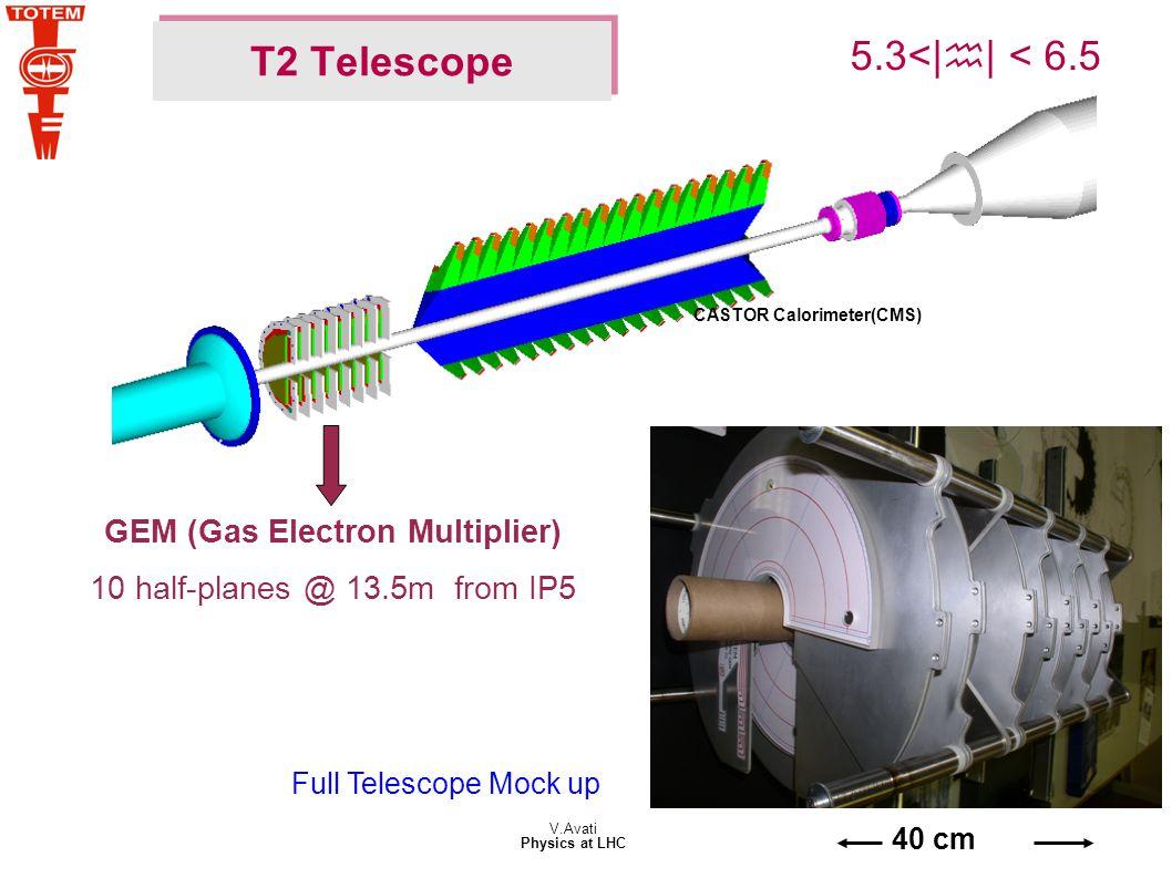 V.Avati Physics at LHC 5.3<|h| < 6.5 GEM (Gas Electron Multiplier) 10 half-planes @ 13.5m from IP5 40 cm CASTOR Calorimeter(CMS) Full Telescope Mock up
