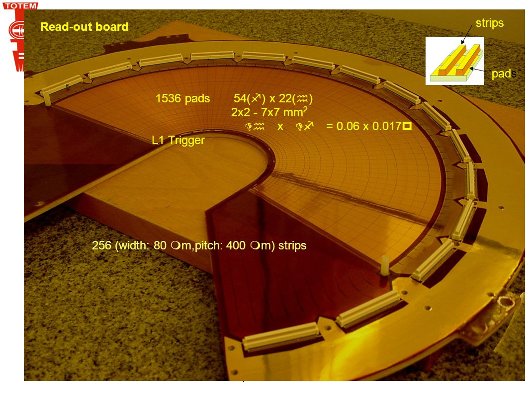 V.Avati Physics at LHC 256 (width: 80 mm,pitch: 400 mm) strips 1536 pads 54(f) x 22(h) 2x2 - 7x7 mm 2 Dh x Df = 0.06 x 0.017p L1 Trigger pads strips Read-out board