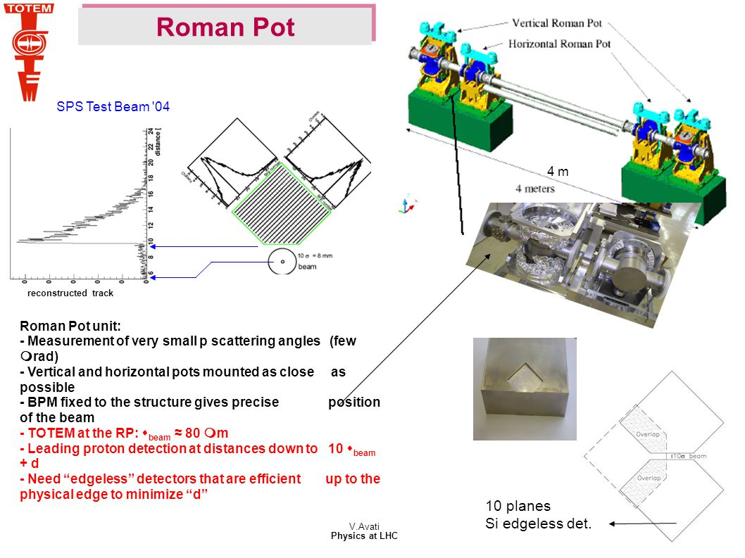 V.Avati Physics at LHC Roman Pot unit: - Measurement of very small p scattering angles (few mrad) - Vertical and horizontal pots mounted as close as possible - BPM fixed to the structure gives precise position of the beam - TOTEM at the RP: s beam ≈ 80 mm - Leading proton detection at distances down to 10 s beam + d - Need edgeless detectors that are efficient up to the physical edge to minimize d reconstructed track 4 m 10 planes Si edgeless det.
