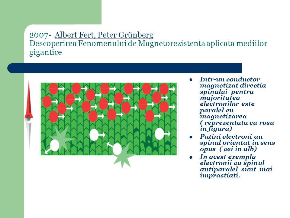 2007- Albert Fert, Peter Grünberg Descoperirea Fenomenului de Magnetorezistenta aplicata mediilor giganticeAlbert Fert, Peter Grünberg Intr-un conductor magnetizat directia spinului pentru majoritatea electronilor este paralel cu magnetizarea ( reprezentata cu rosu in figura) Putini electroni au spinul orientat in sens opus ( cei in alb) In acest exemplu electronii cu spinul antiparalel sunt mai imprastiati.