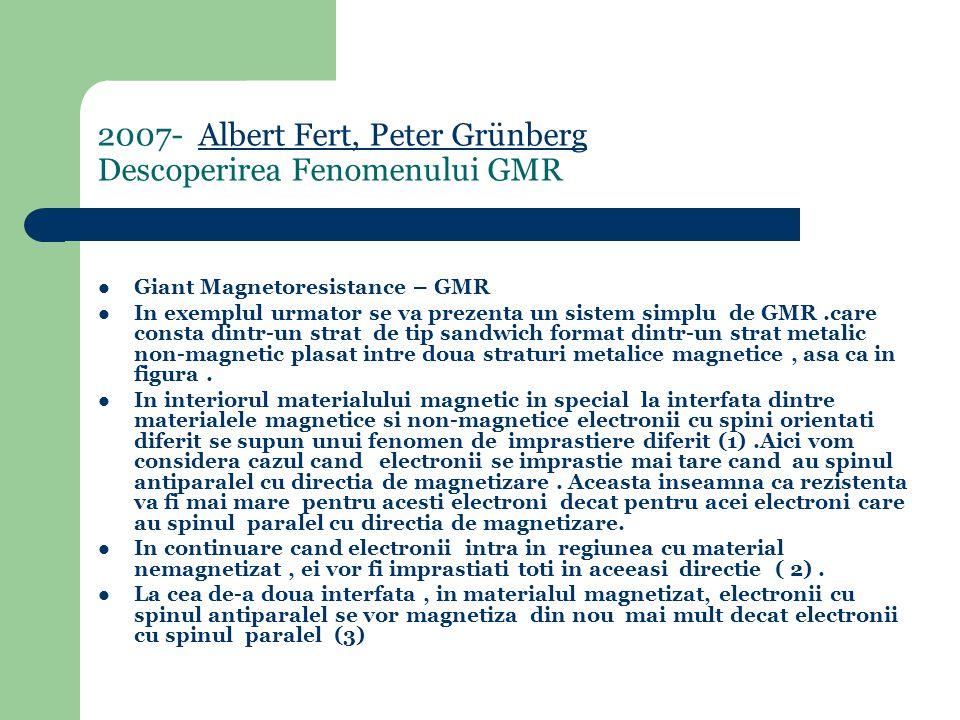2007- Albert Fert, Peter Grünberg Descoperirea Fenomenului GMRAlbert Fert, Peter Grünberg Giant Magnetoresistance – GMR In exemplul urmator se va prezenta un sistem simplu de GMR.care consta dintr-un strat de tip sandwich format dintr-un strat metalic non-magnetic plasat intre doua straturi metalice magnetice, asa ca in figura.