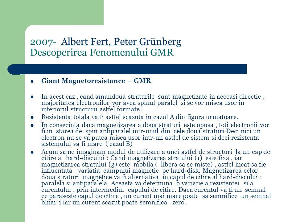 2007- Albert Fert, Peter Grünberg Descoperirea Fenomenului GMRAlbert Fert, Peter Grünberg Giant Magnetoresistance – GMR In acest caz, cand amandoua straturile sunt magnetizate in aceeasi directie, majoritatea electronilor vor avea spinul paralel si se vor misca usor in interiorul structurii astfel formate.
