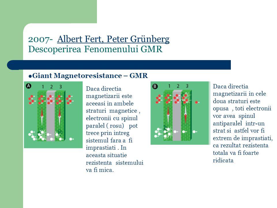 2007- Albert Fert, Peter Grünberg Descoperirea Fenomenului GMRAlbert Fert, Peter Grünberg Giant Magnetoresistance – GMR Daca directia magnetizarii este aceeasi in ambele straturi magnetice, electronii cu spinul paralel ( rosu) pot trece prin intreg sistemul fara a fi imprastiati.