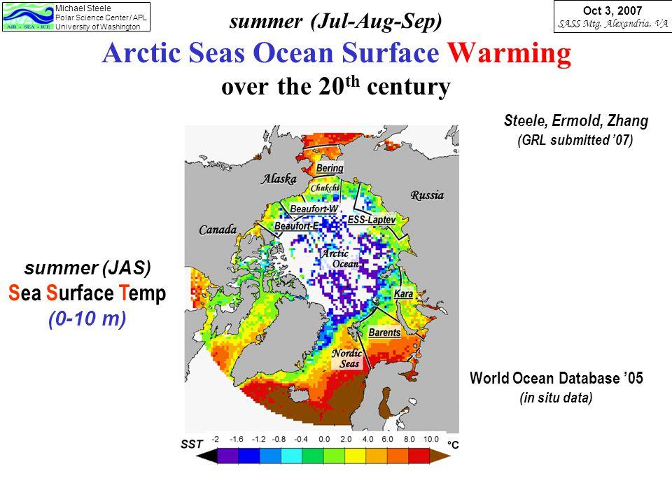 Michael Steele Polar Science Center / APL University of Washington Oct 3, 2007 SASS Mtg, Alexandria, VA summer (Jul-Aug-Sep) Arctic Seas Ocean Surface Warming over the 20 th century World Ocean Database '05 (in situ data) Steele, Ermold, Zhang (GRL submitted '07) summer (JAS) Sea Surface Temp (0-10 m) Beaufort-W
