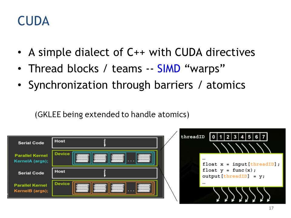 CUDA A simple dialect of C++ with CUDA directives Thread blocks / teams -- SIMD warps Synchronization through barriers / atomics (GKLEE being extended to handle atomics) 17