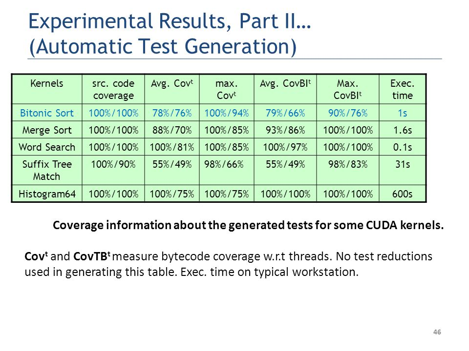 46 Experimental Results, Part II… (Automatic Test Generation) Coverage information about the generated tests for some CUDA kernels.