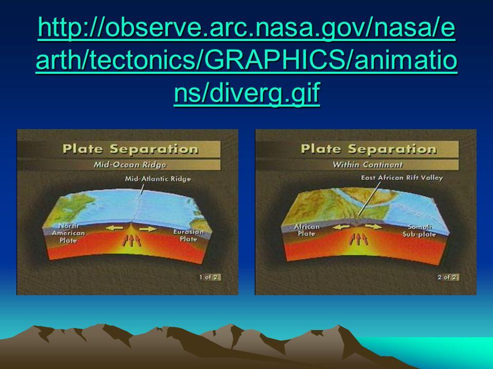 http://observe.arc.nasa.gov/nasa/e arth/tectonics/GRAPHICS/animatio ns/diverg.gif http://observe.arc.nasa.gov/nasa/e arth/tectonics/GRAPHICS/animatio ns/diverg.gif