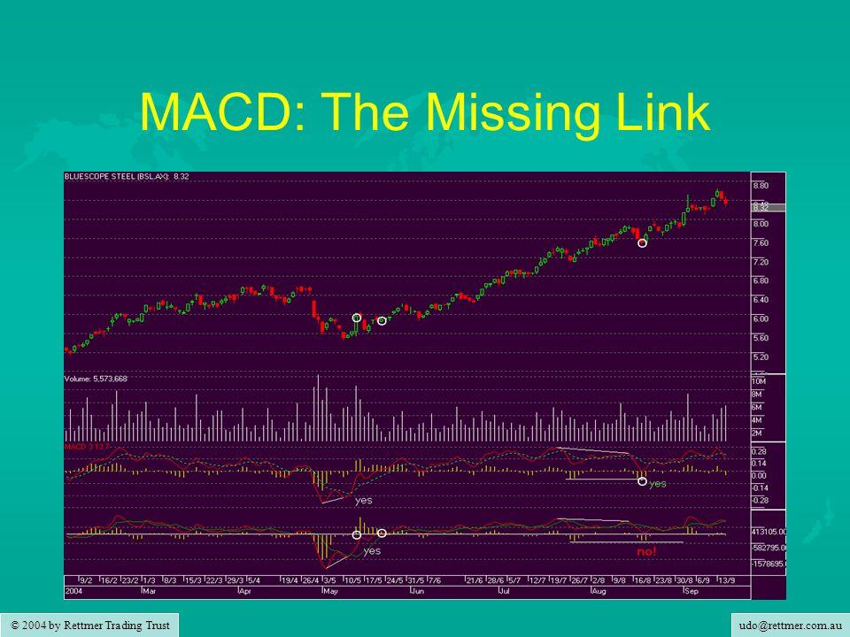 udo@rettmer.com.au © 2004 by Rettmer Trading Trust MACD: The Missing Link