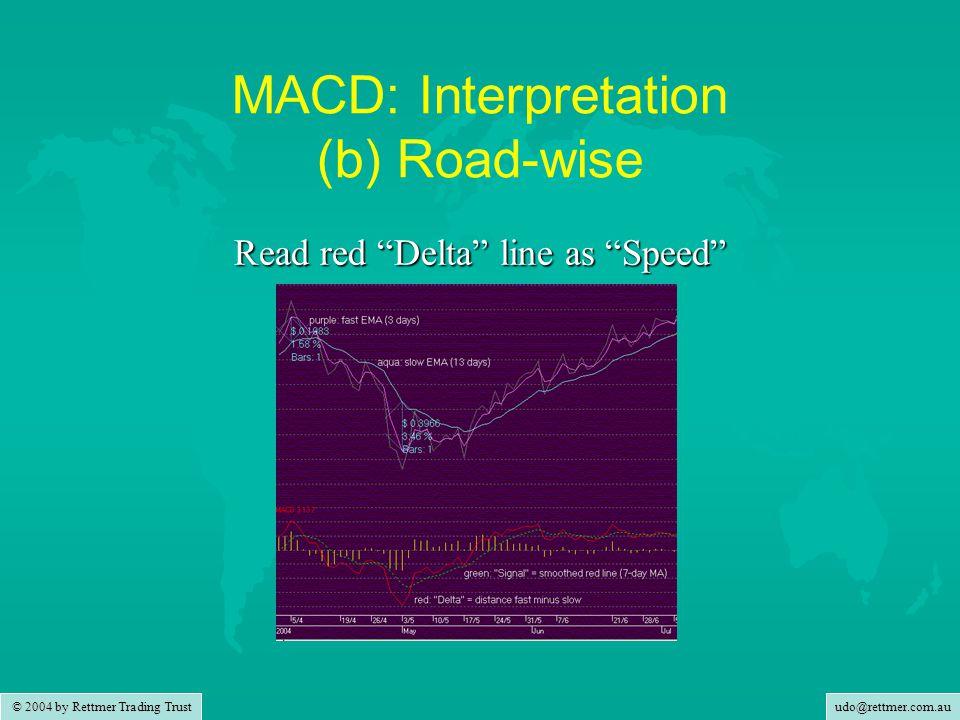 udo@rettmer.com.au © 2004 by Rettmer Trading Trust MACD: Example HVN