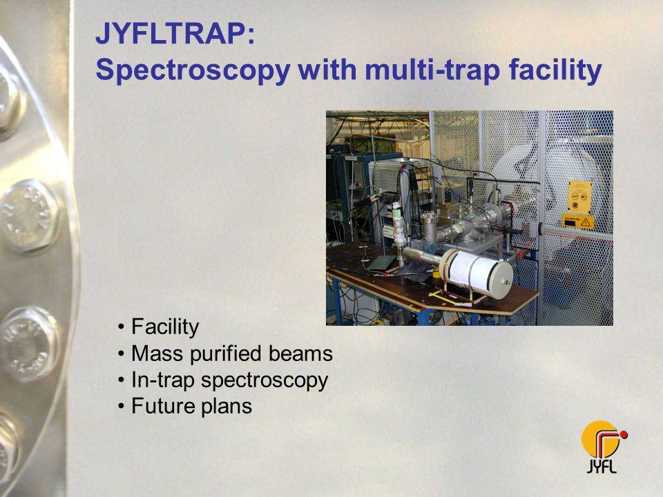 JYFLTRAP: Spectroscopy with multi-trap facility Facility Mass purified beams In-trap spectroscopy Future plans