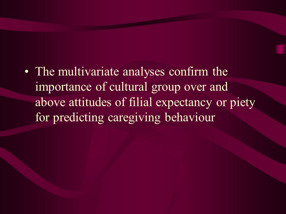 The multivariate analyses confirm the importance of cultural group over and above attitudes of filial expectancy or piety for predicting caregiving behaviour