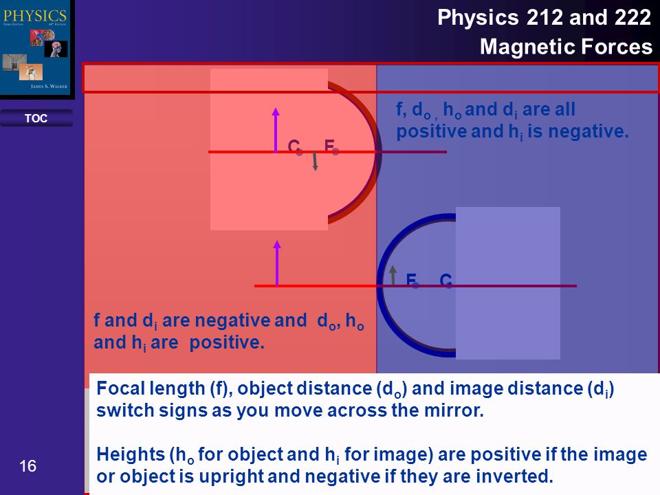 TOC 16 Physics 212 and 222 Reflection and Mirrors C F CF Focal length (f), object distance (d o ) and image distance (d i ) switch signs as you move across the mirror.