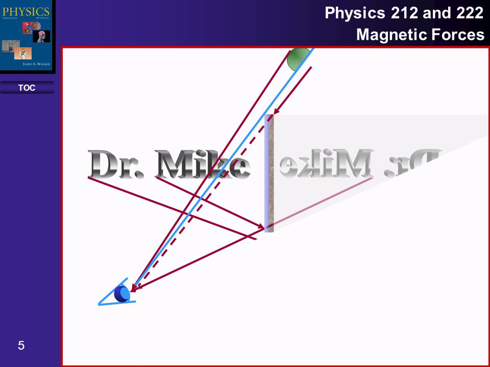 TOC 5 Physics 212 and 222 Reflection and Mirrors TOC 5 Physics 212 and 222 Magnetic Forces