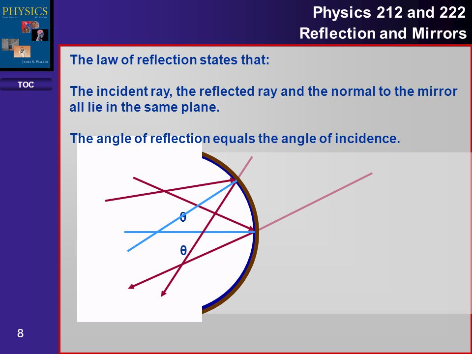 TOC 8 Physics 212 and 222 Reflection and Mirrors The law of reflection states that: The incident ray, the reflected ray and the normal to the mirror all lie in the same plane.