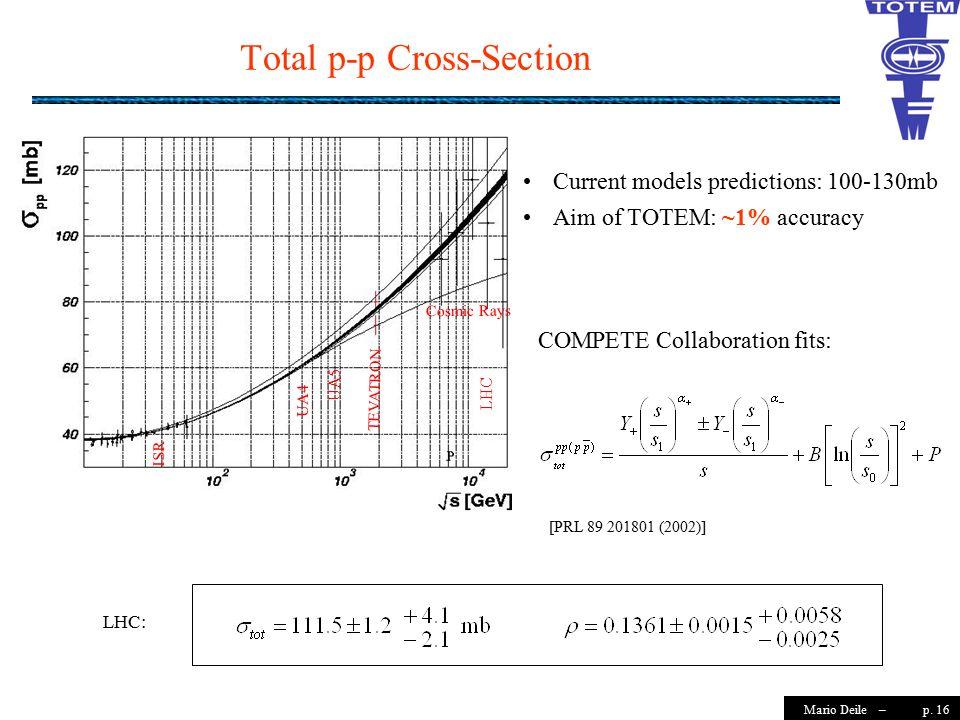 p. 16Mario Deile – Current models predictions: 100-130mb Aim of TOTEM: ~1% accuracy Total p-p Cross-Section LHC: TEVATRON ISR UA4 UA5 LHC Cosmic Rays