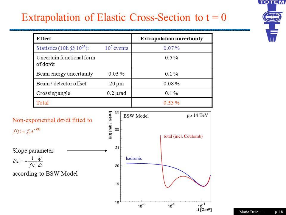 p. 18Mario Deile – Extrapolation of Elastic Cross-Section to t = 0 EffectExtrapolation uncertainty Statistics (10h @ 10 28 ):10 7 events0.07 % Uncerta