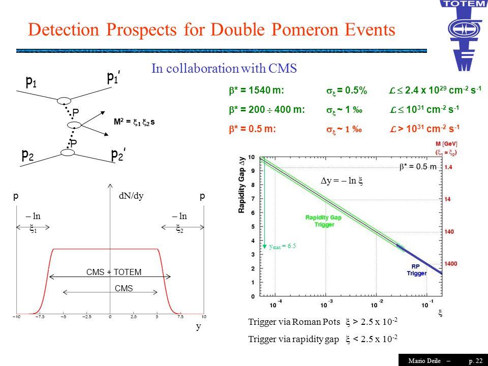 p. 22Mario Deile –  y = – ln  y max = 6.5 Trigger via Roman Pots  > 2.5 x 10 -2 Trigger via rapidity gap  < 2.5 x 10 -2  * = 1540 m:   = 0.5%