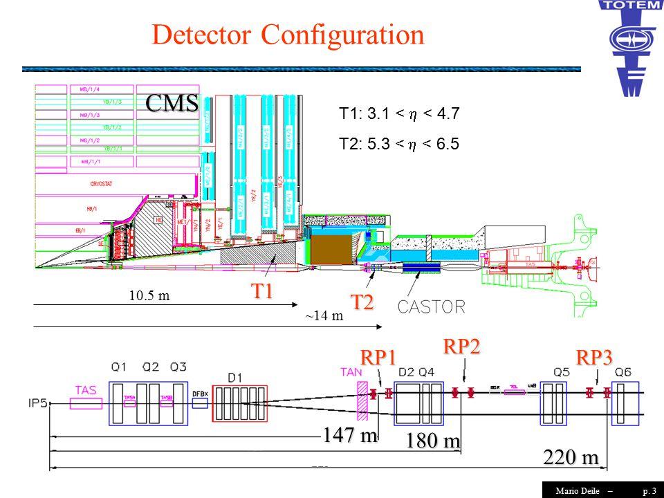 p. 3Mario Deile – Detector Configuration ~14 m CMS T1:  3.1 <  < 4.7 T2: 5.3 <  < 6.5 10.5 m T1 T2 RP1 RP2 RP3 220 m 180 m 147 m