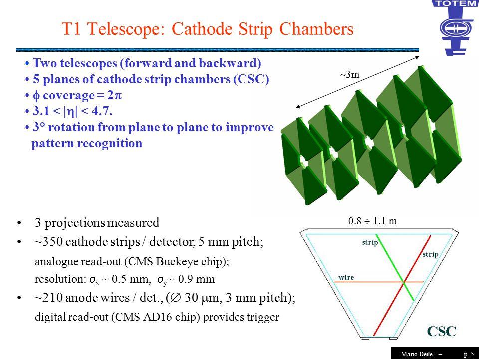 p. 5Mario Deile – T1 Telescope: Cathode Strip Chambers Two telescopes (forward and backward) 5 planes of cathode strip chambers (CSC)  coverage = 2 