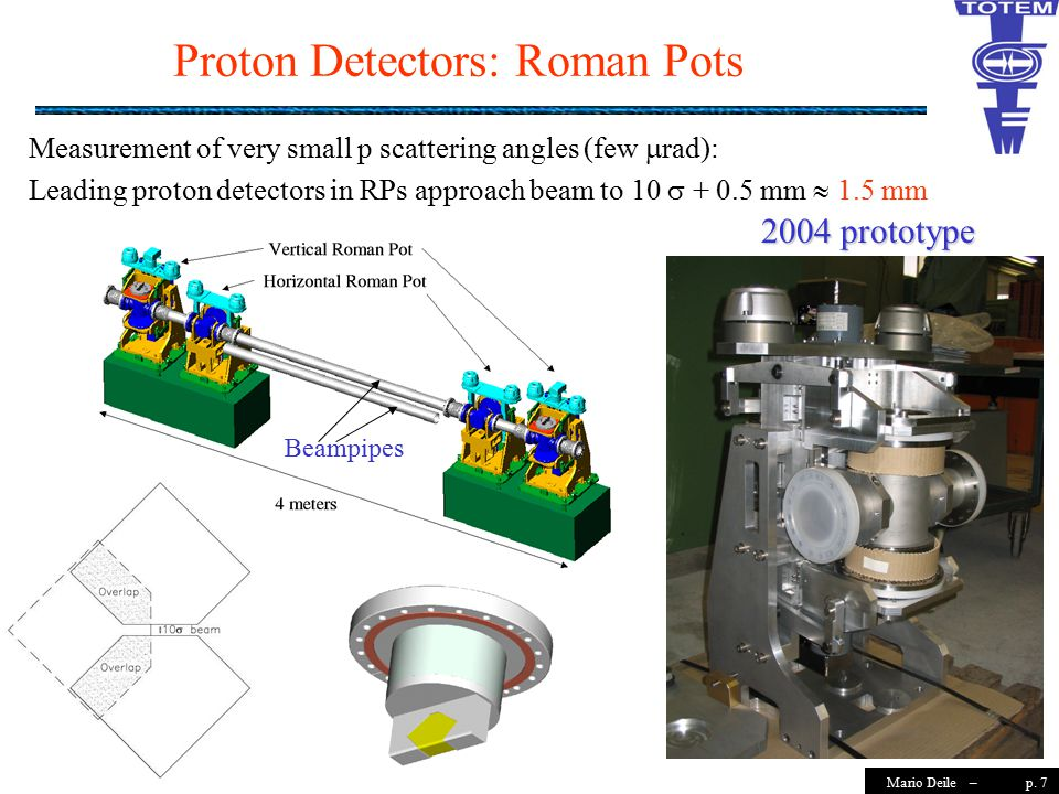 p.8Mario Deile – Proton Detectors: What goes into the Pot.