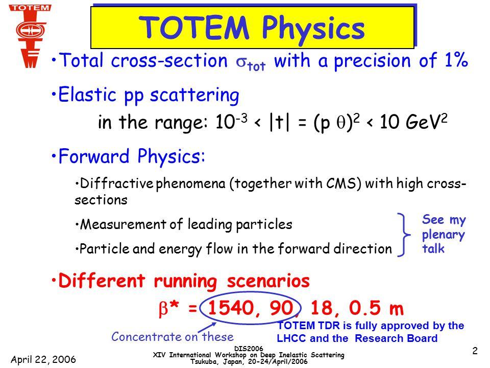 April 22, 2006 DIS2006 XIV International Workshop on Deep Inelastic Scattering Tsukuba, Japan, 20-24/April/2006 13 pp total Cross-Section Measure the total rate (N el +N inel ),  diff ~ 18 mb and min.