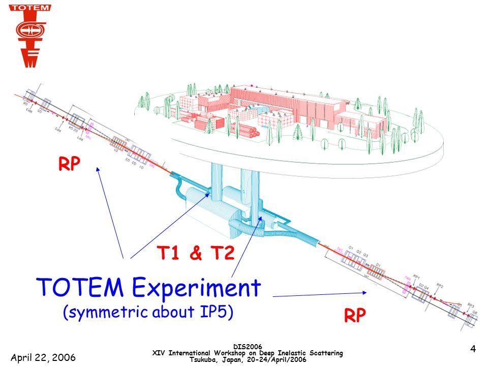 April 22, 2006 DIS2006 XIV International Workshop on Deep Inelastic Scattering Tsukuba, Japan, 20-24/April/2006 5 T1:  3.1 <  < 4.7 T2: 5.3 <  < 6.5 T1 T2 CASTOR (CMS) RP1 (147 m) RP2 (180 m) (later option) RP3 (220 m) Experimental Apparatus 10.5 m ~14 m TOTEM + CMS pairs 4m apart