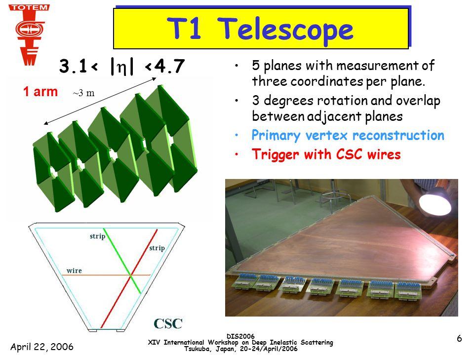 April 22, 2006 DIS2006 XIV International Workshop on Deep Inelastic Scattering Tsukuba, Japan, 20-24/April/2006 7 5.3< l  l < 6.5 GEM (Gas Electron Multiplier) Telescope: 10 ½ -planes 13.5 m from IP T2 Telescope Digital r/o pads Analog r/o circular strips 40 cm