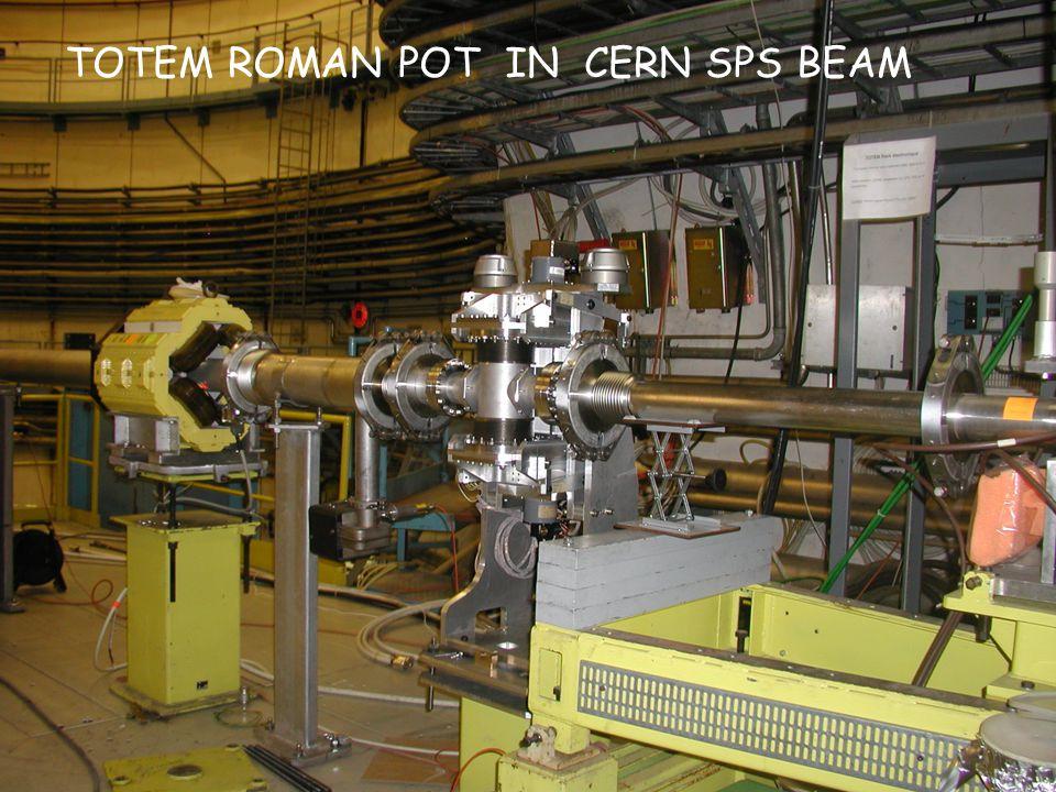 April 22, 2006 DIS2006 XIV International Workshop on Deep Inelastic Scattering Tsukuba, Japan, 20-24/April/2006 19 90% (65%) of all diffractive protons are detected for  * = 1540 (90) m largest acceptance detector ever built at a hadron collider Roman Pots TOTEM+CMS T1,T2 Roman Pots dN ch /d  dE/d  Total TOTEM/CMS acceptance CMS central T1 HCal T2 CASTOR   =90m RPs   =1540m ZDC Pseudorapidity:  = ln tg  /2 Energy flux Charged particles CMS + TOTEM: Acceptance 10 7 min bias events, incl.