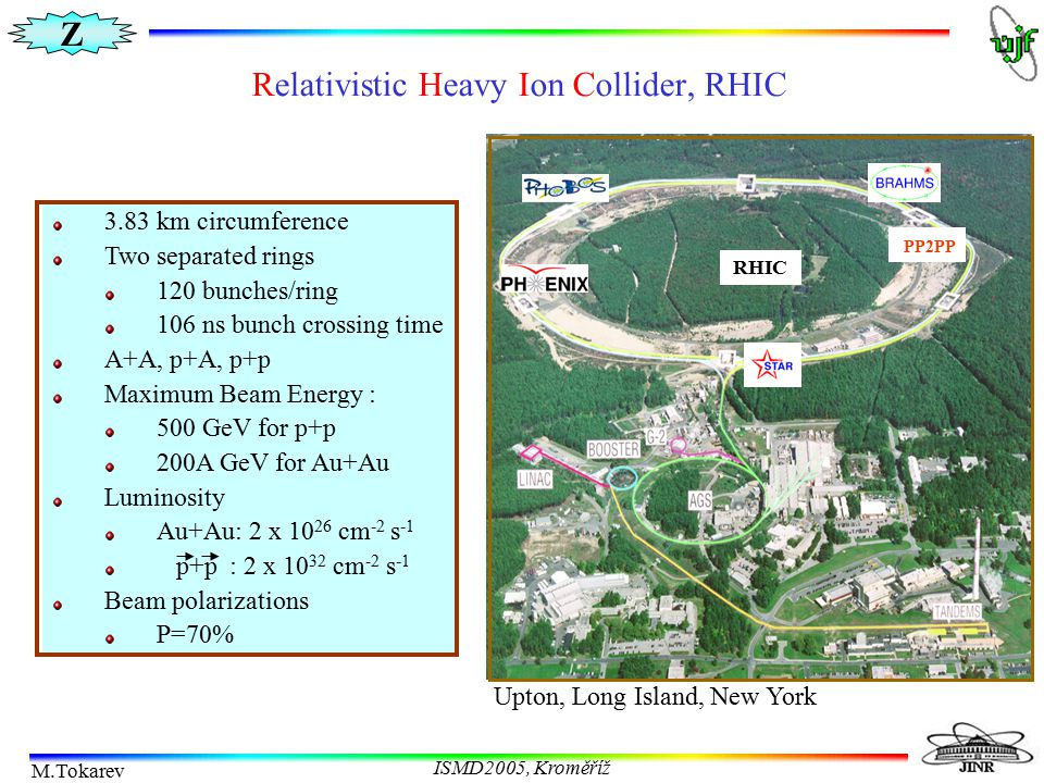 Z M.Tokarev ISMD2005, Kroměříž Relativistic Heavy Ion Collider, RHIC 3.83 km circumference Two separated rings 120 bunches/ring 106 ns bunch crossing