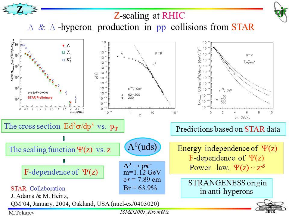 Z M.Tokarev ISMD2005, Kroměříž M.Tokarev T.Dedovich O.Rogachevsky J.Phys.G:Nucl.Part. Phys.26(2000)1671 Predictions based on STAR data Z-scaling at RH