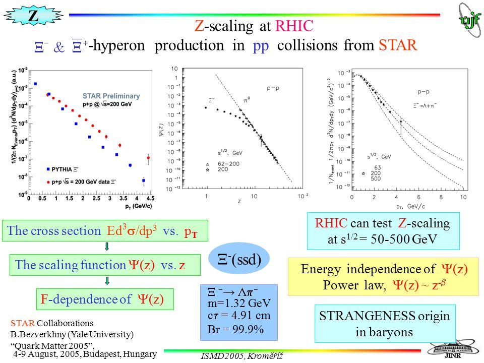 Z M.Tokarev ISMD2005, Kroměříž STAR Collaboration R.Witt et al., nucl-ex/0403021 RHIC can test Z-scaling at s 1/2 = 50-500 GeV Energy independence of
