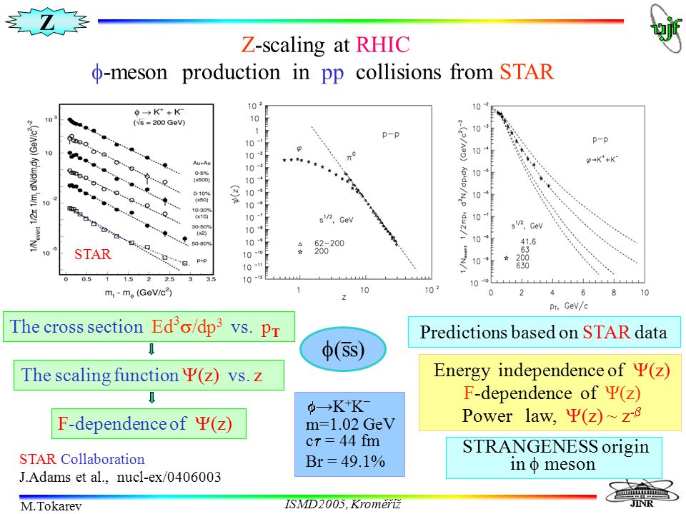 Z M.Tokarev ISMD2005, Kroměříž Z-scaling at RHIC  -meson production in pp collisions from STAR STAR Collaboration J.Adams et al., nucl-ex/0406003 M.