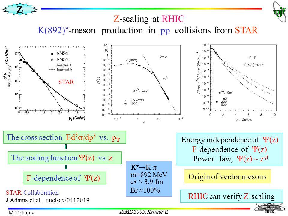 Z M.Tokarev ISMD2005, Kroměříž Z-scaling at RHIC   -meson production in pp collisions from STAR STAR Collaboration J.Adams et al., nucl-ex/041
