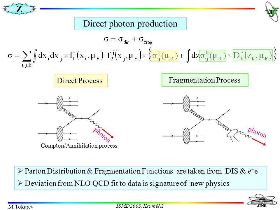 Z M.Tokarev ISMD2005, Kroměříž Direct photon production  Parton Distribution & Fragmentation Functions are taken from DIS & e + e -  Deviation from