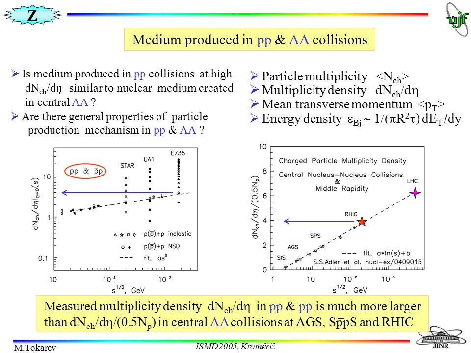 Z M.Tokarev ISMD2005, Kroměříž Medium produced in pp & AA collisions  Particle multiplicity  Multiplicity density dN ch /d   Mean transverse momen