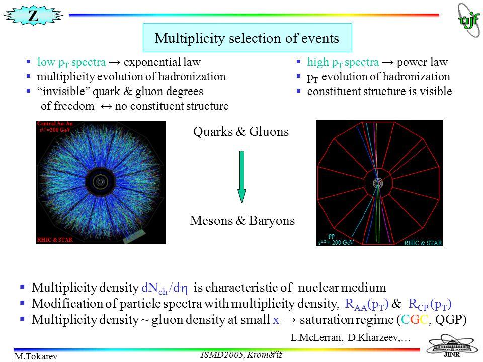 "Z M.Tokarev ISMD2005, Kroměříž Multiplicity selection of events  low p T spectra → exponential law  multiplicity evolution of hadronization  ""invis"
