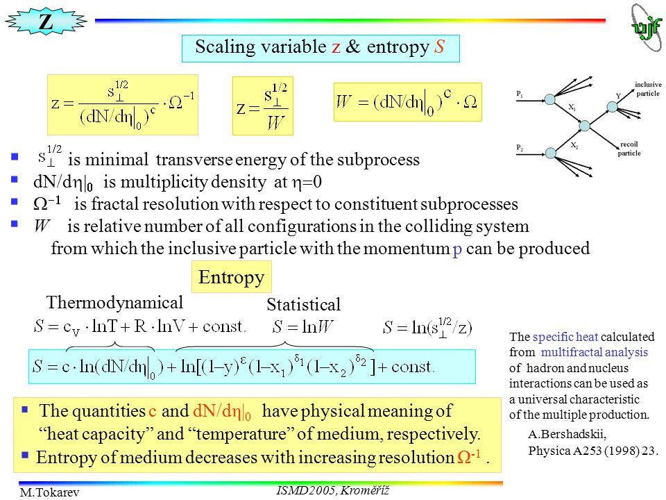 Z M.Tokarev ISMD2005, Kroměříž Scaling variable z & entropy S  is minimal transverse energy of the subprocess  dN/d   is multiplicity density at